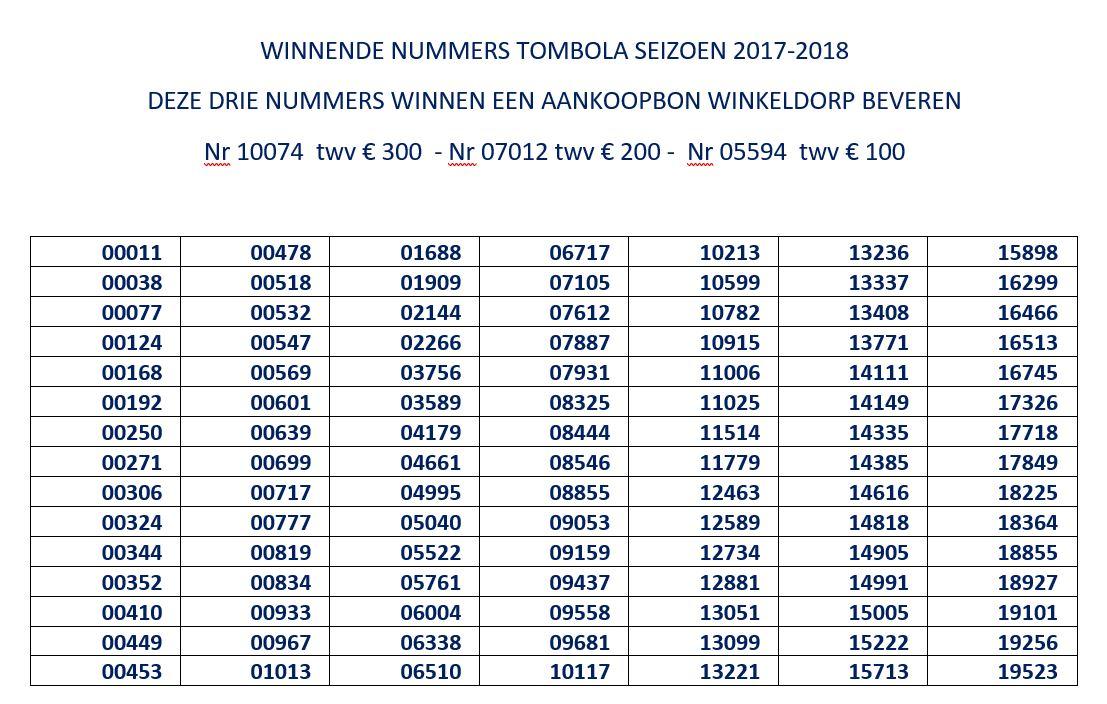 WINNENDE NUMMERS TOMBOLA
